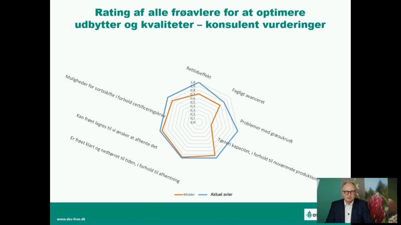 - Som noget nyt får hver enkelt avler en »rating« - eller tilbagemelding - fra frøkonsulenten på hans tekniske og faglige niveau, oplyste avlschef Carsten Jørgensen på DSVs online avlermøder.