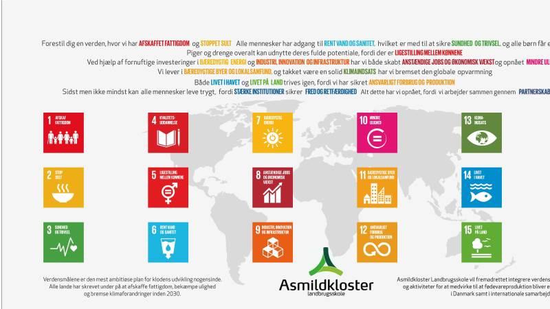 Asmildkloster Landbrugsskole ved Viborg kan nu kalde sig officiel Unesco Verdensmålsskole.