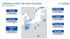 Danmark ligger højest i udbytte i forhold til nabolande.