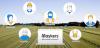 Maykers har planer om at samle alle led i landbruget, og på den måde blive til hele branchens »one-stop-shop«.